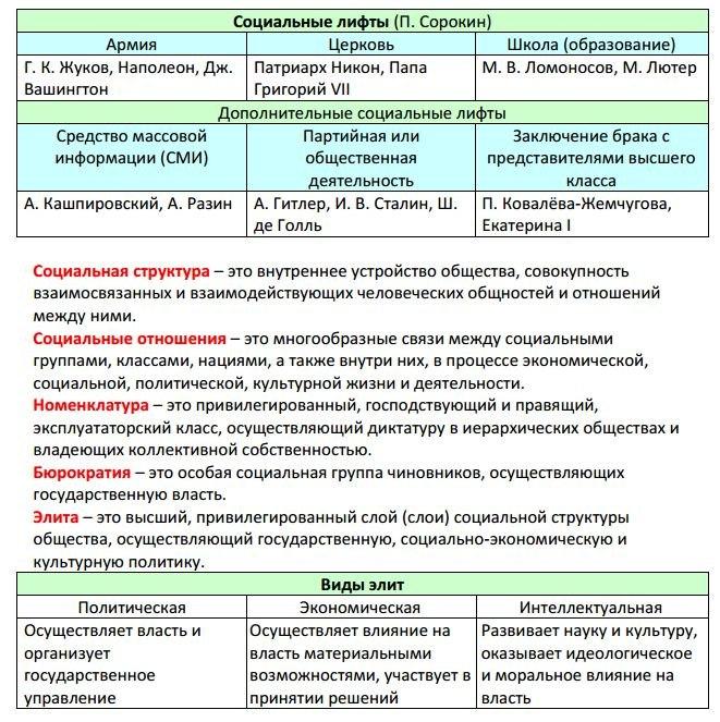 огэ обществознание таблица баллов
